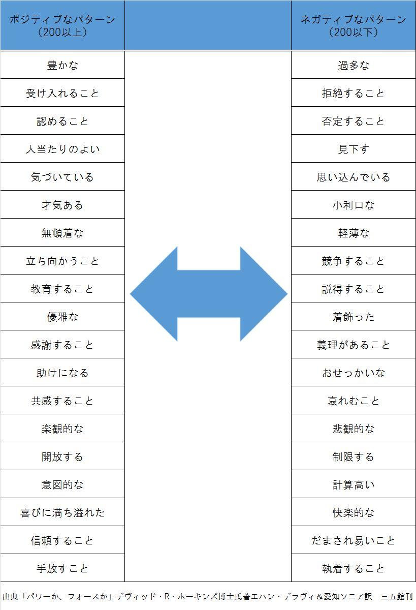 パターン図