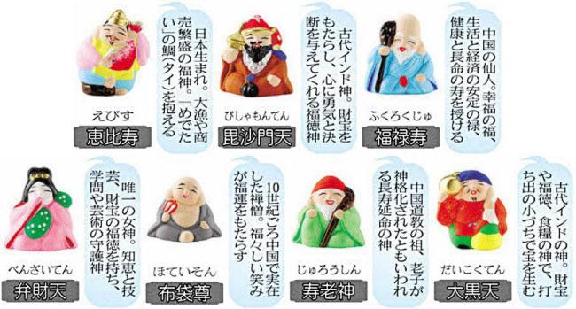 七福神画像