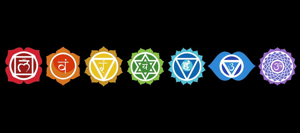 all_seven_chakras
