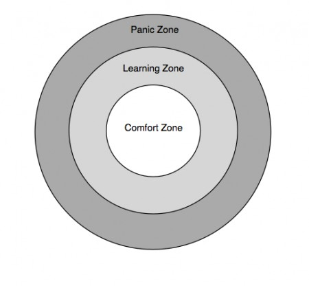 comfort-learning-panic-zones
